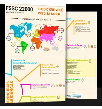 FSSC 22000 - Tudo o que você precisa saber